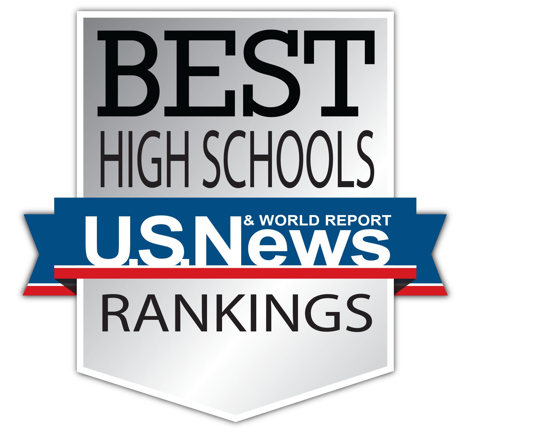 WDRB: Manual ranked best KY high school by US News and World Report
